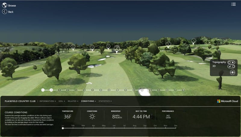 Golf Courses: Next Drone Mapping Territory   3 Points in Space
